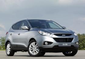 Hyundai ix 35 kirayəsi