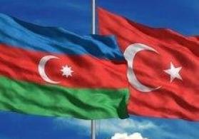 Türk-Azəri tərcümə xidməti