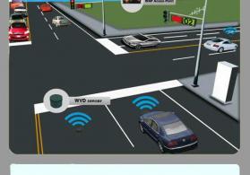loop detektor sistemi