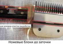 Заточка ножевых блоков парикмахерских машинок